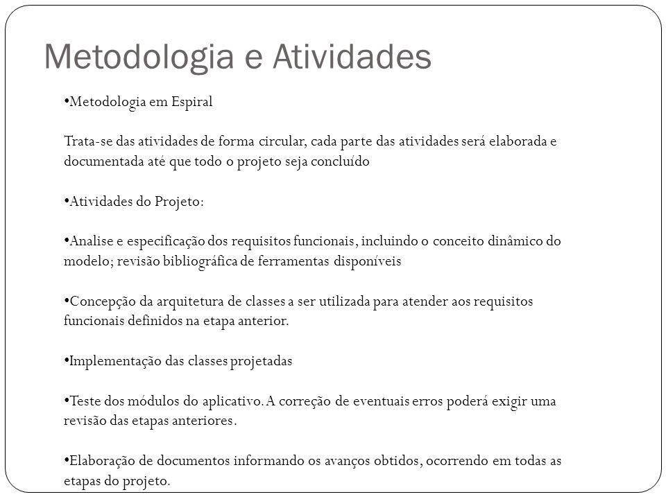 Metodologia e Atividades