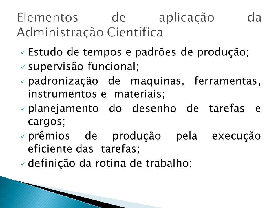 Elementos de aplicação da Administração Científica