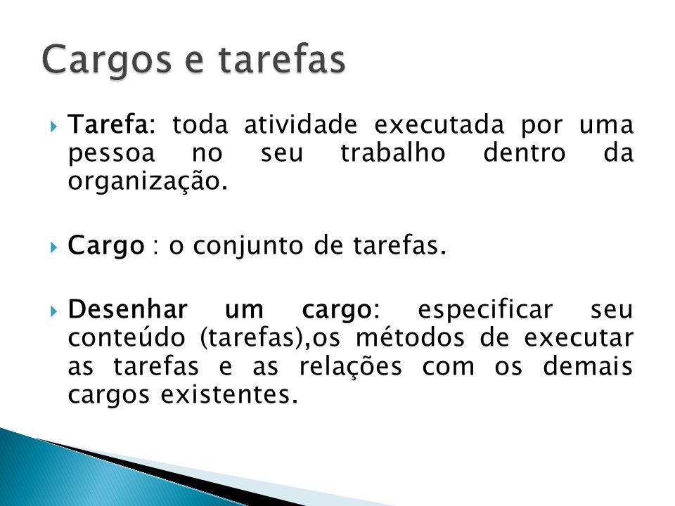 Cargos e tarefas Tarefa: toda atividade executada por uma pessoa no seu trabalho dentro da organização.