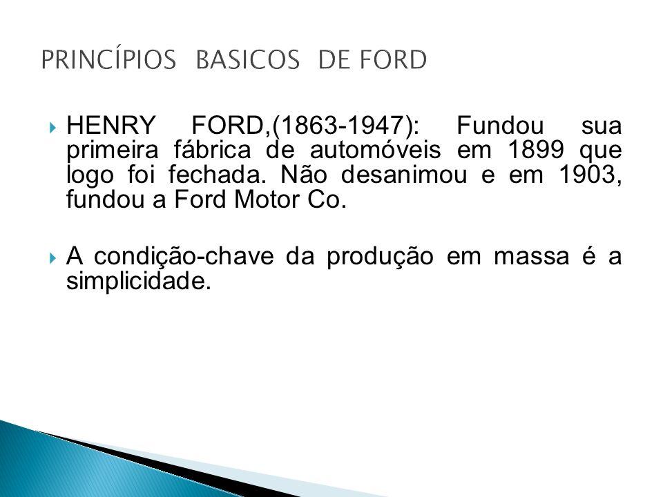 PRINCÍPIOS BASICOS DE FORD