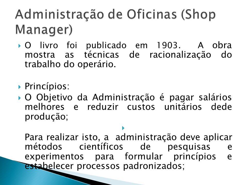 Administração de Oficinas (Shop Manager)