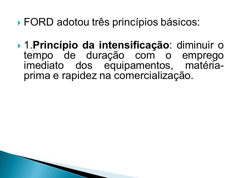 FORD adotou três princípios básicos: