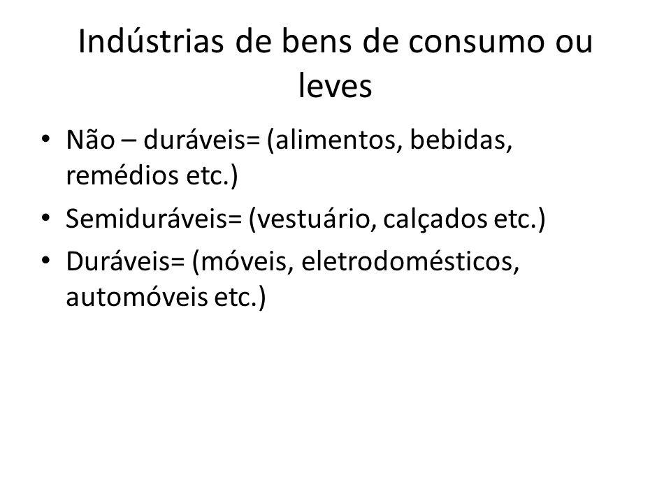 Indústrias de bens de consumo ou leves