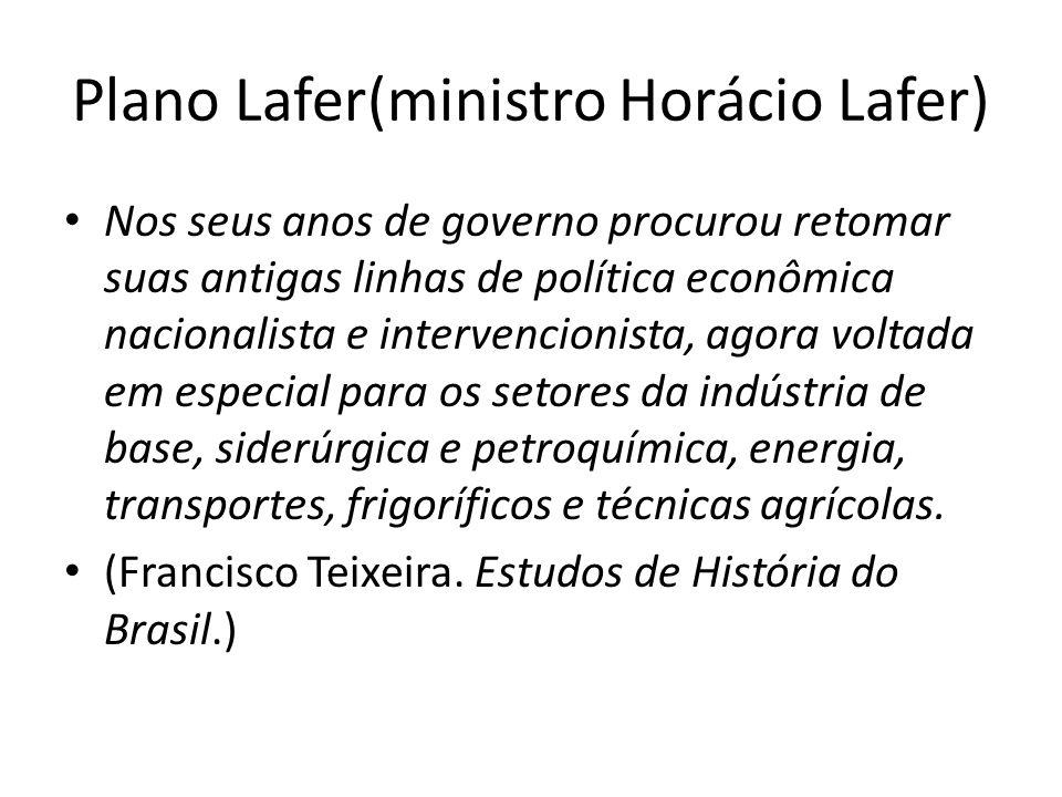 Plano Lafer(ministro Horácio Lafer)