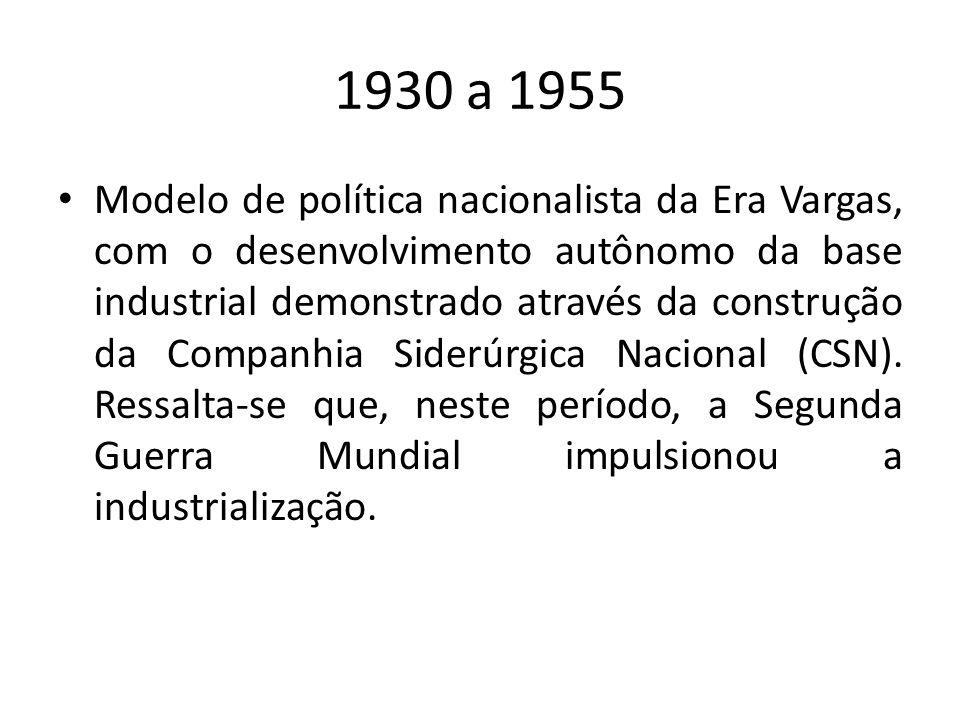 1930 a 1955