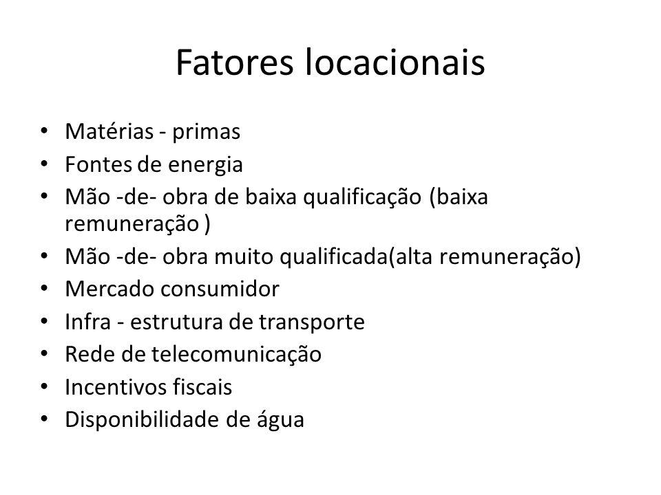 Fatores locacionais Matérias - primas Fontes de energia