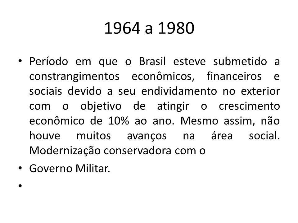 1964 a 1980