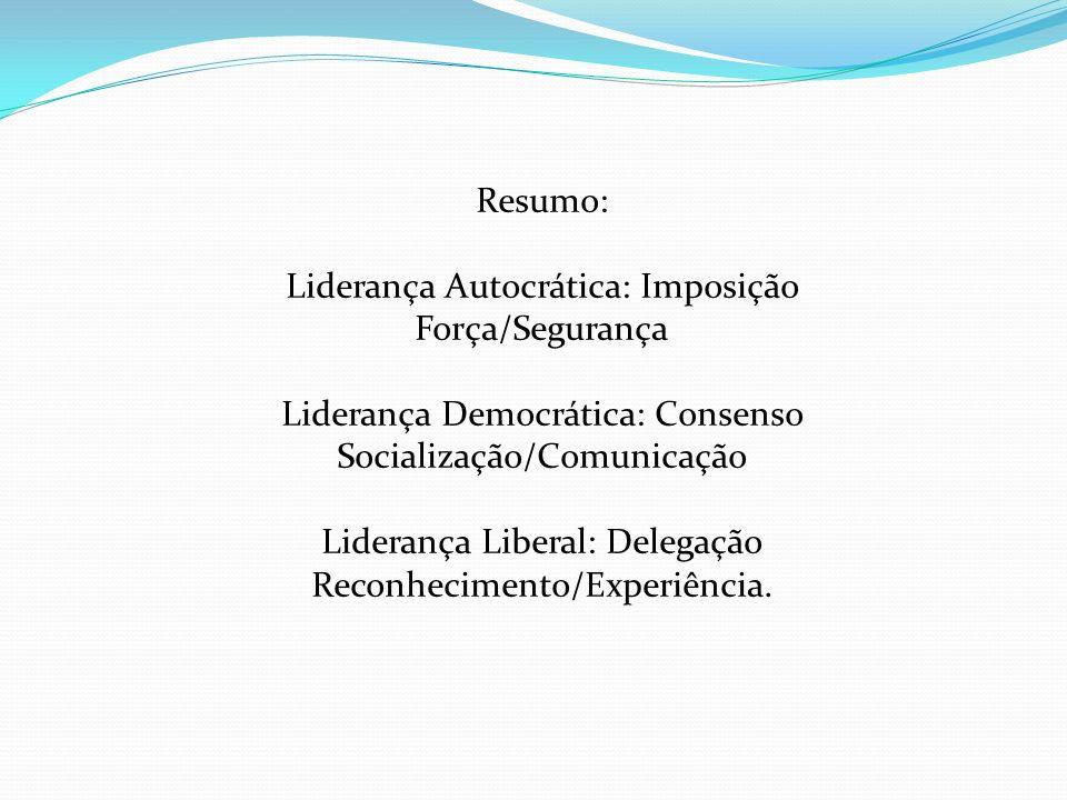 Liderança Autocrática: Imposição Força/Segurança