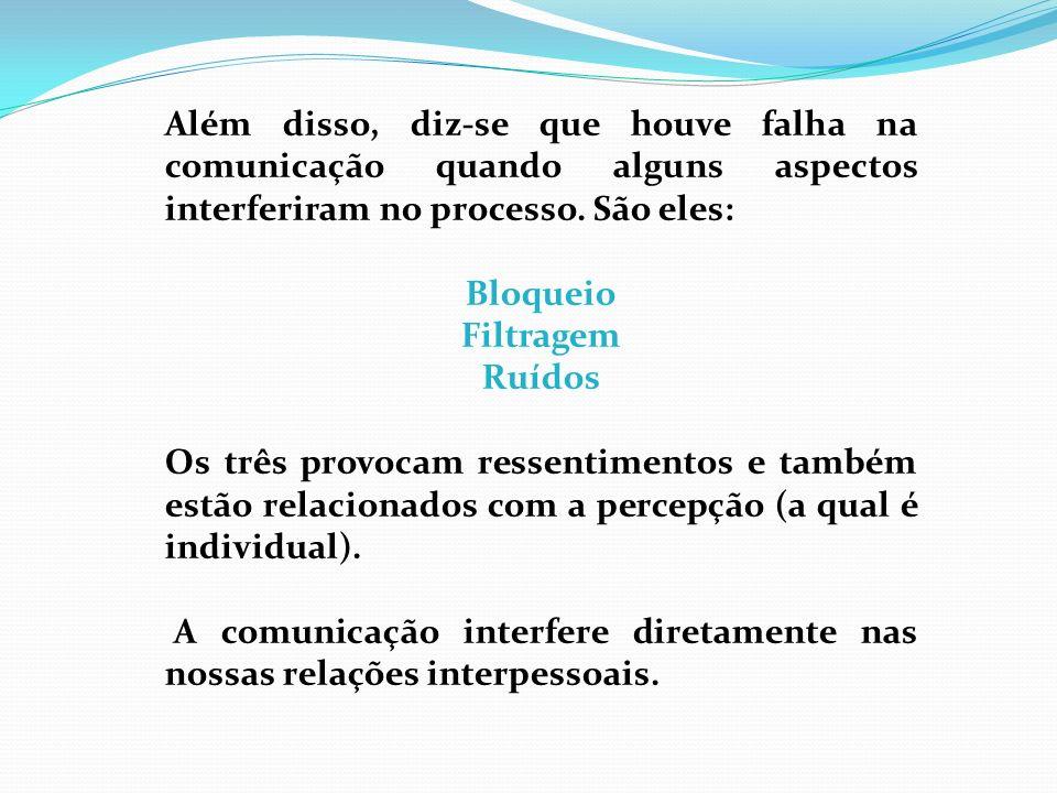 Além disso, diz-se que houve falha na comunicação quando alguns aspectos interferiram no processo. São eles: