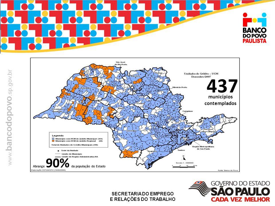 437 municípios contemplados Abrange 90% da população do Estado
