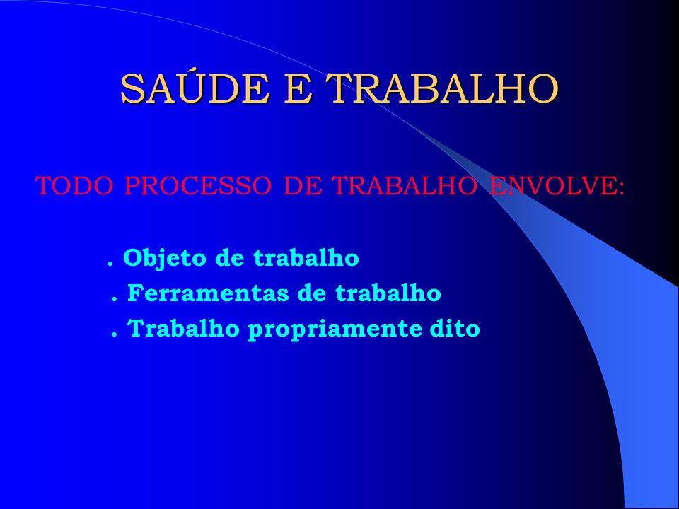 SAÚDE E TRABALHO TODO PROCESSO DE TRABALHO ENVOLVE: