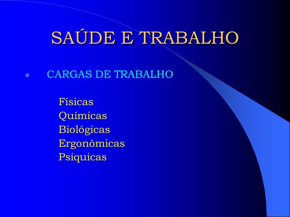 SAÚDE E TRABALHO Físicas Químicas Biológicas Ergonômicas Psíquicas