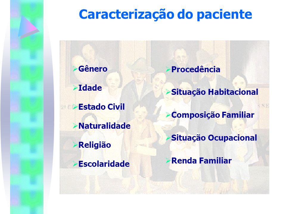 Caracterização do paciente