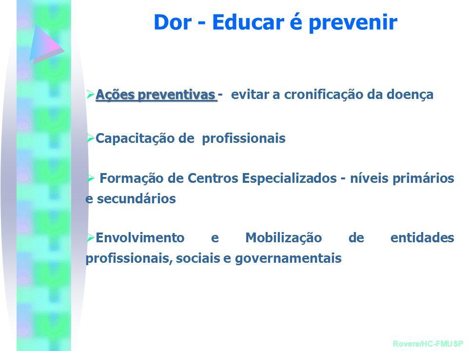 Dor - Educar é prevenir Ações preventivas - evitar a cronificação da doença. Capacitação de profissionais.