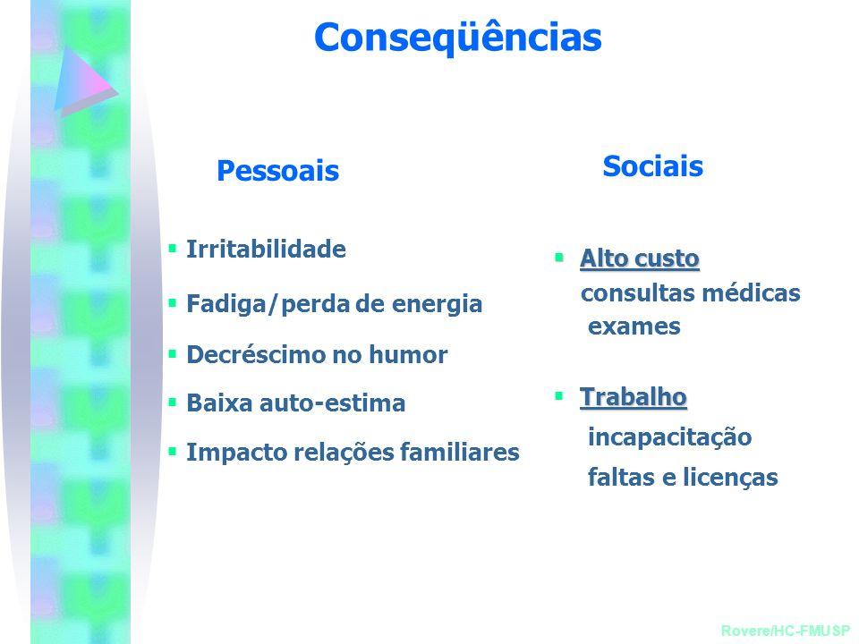 Conseqüências Sociais Pessoais Irritabilidade Alto custo
