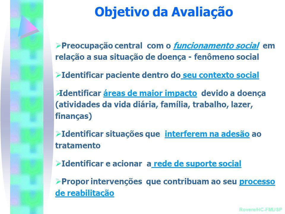 Objetivo da Avaliação Preocupação central com o funcionamento social em relação a sua situação de doença - fenômeno social.