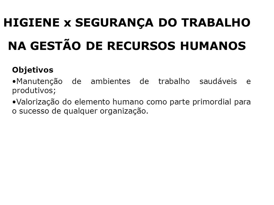 HIGIENE x SEGURANÇA DO TRABALHO NA GESTÃO DE RECURSOS HUMANOS