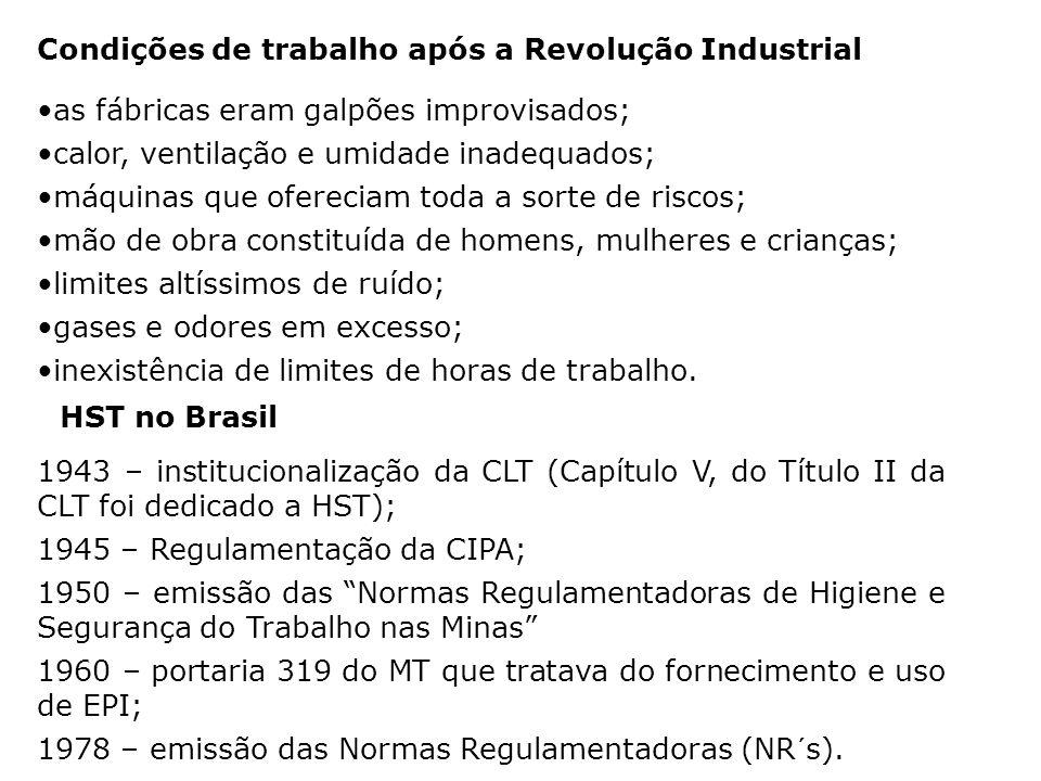 Condições de trabalho após a Revolução Industrial