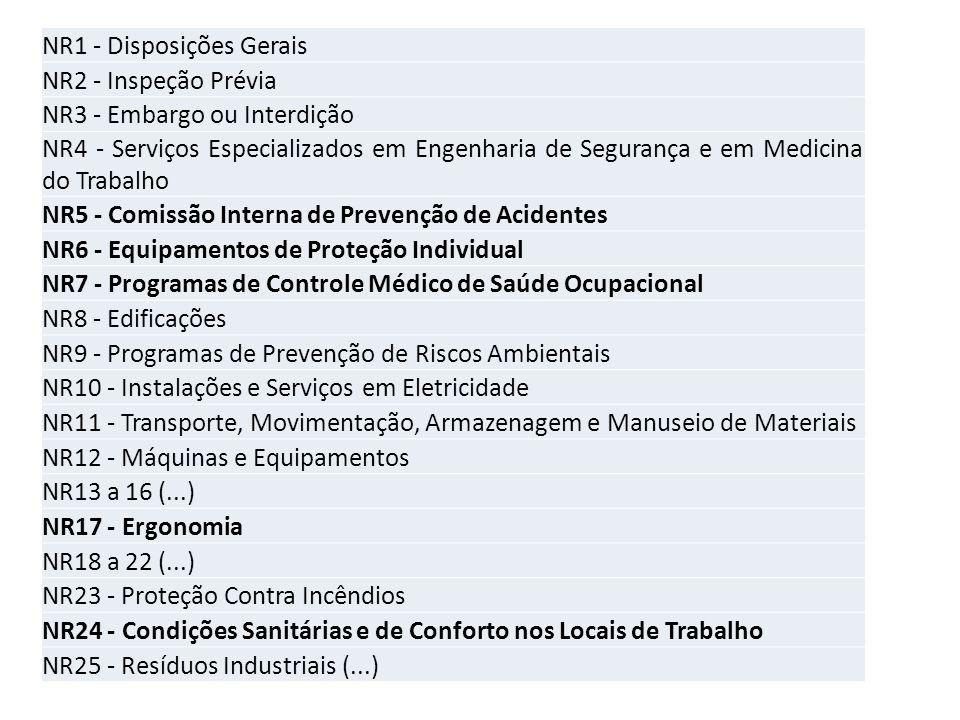 NR1 - Disposições Gerais