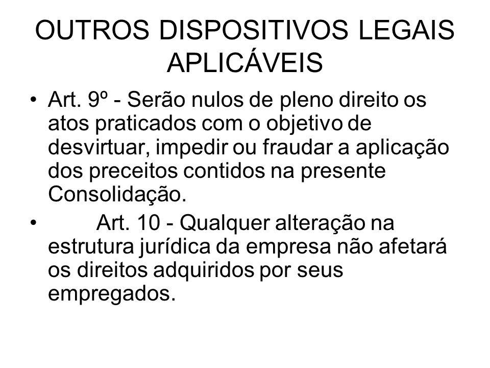 OUTROS DISPOSITIVOS LEGAIS APLICÁVEIS