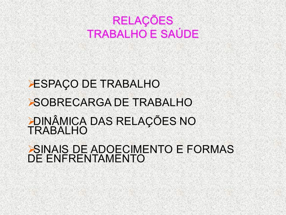 RELAÇÕES TRABALHO E SAÚDE
