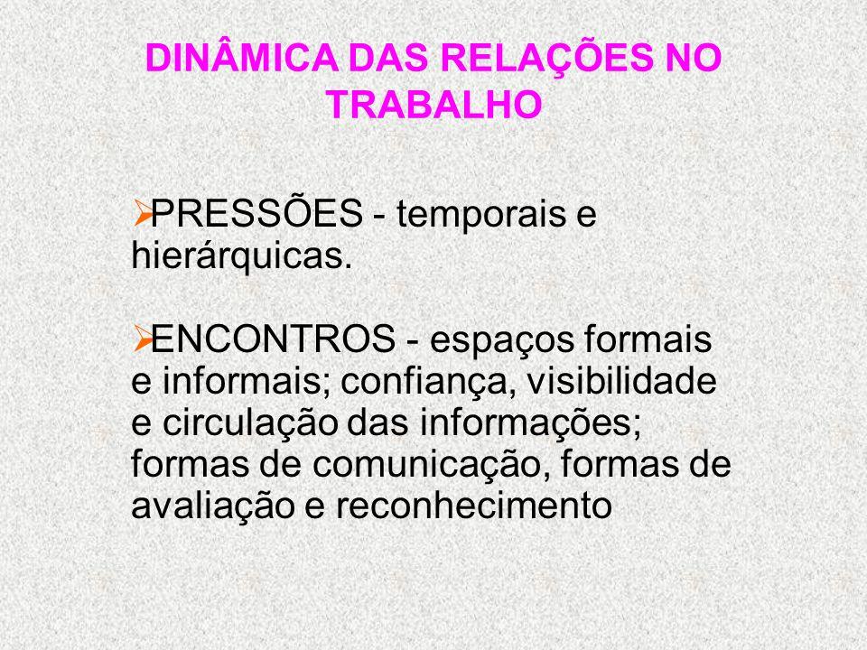 DINÂMICA DAS RELAÇÕES NO TRABALHO