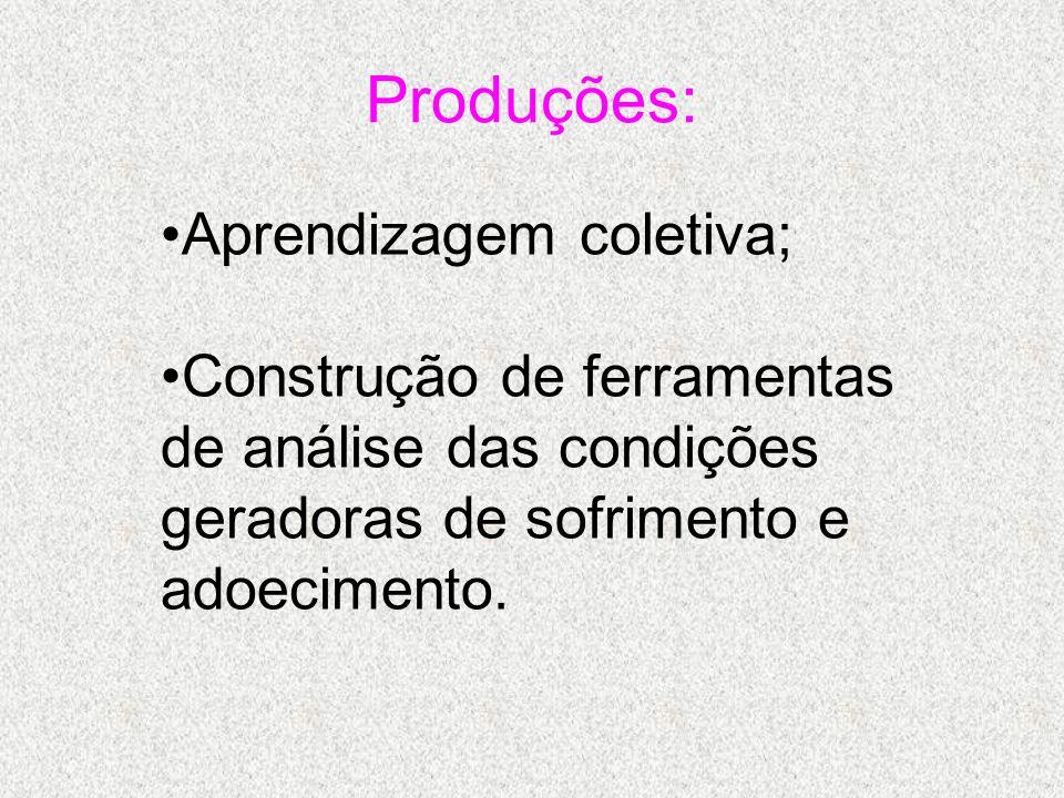 Produções: Aprendizagem coletiva;
