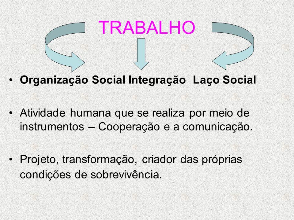 TRABALHO Organização Social Integração Laço Social