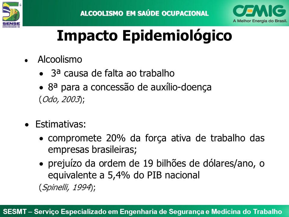 ALCOOLISMO EM SAÚDE OCUPACIONAL Impacto Epidemiológico