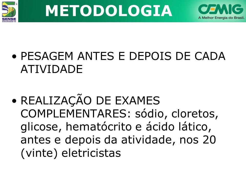 METODOLOGIA PESAGEM ANTES E DEPOIS DE CADA ATIVIDADE