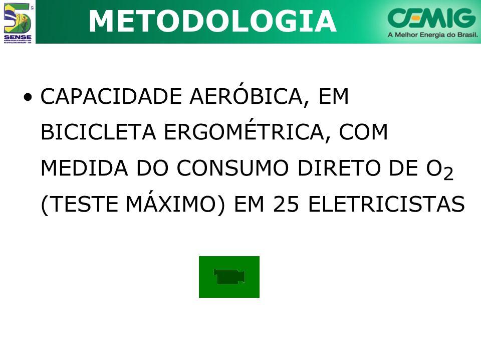 METODOLOGIA CAPACIDADE AERÓBICA, EM BICICLETA ERGOMÉTRICA, COM MEDIDA DO CONSUMO DIRETO DE O2 (TESTE MÁXIMO) EM 25 ELETRICISTAS.
