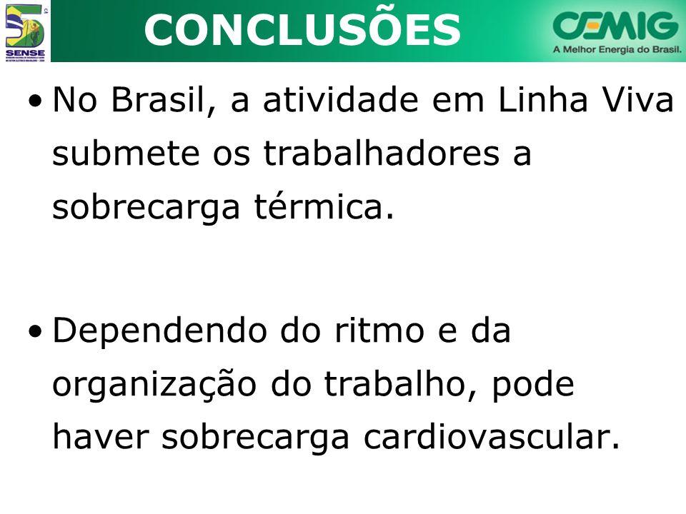 CONCLUSÕES No Brasil, a atividade em Linha Viva submete os trabalhadores a sobrecarga térmica.