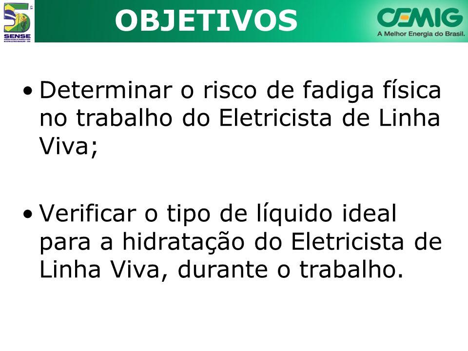 OBJETIVOS Determinar o risco de fadiga física no trabalho do Eletricista de Linha Viva;