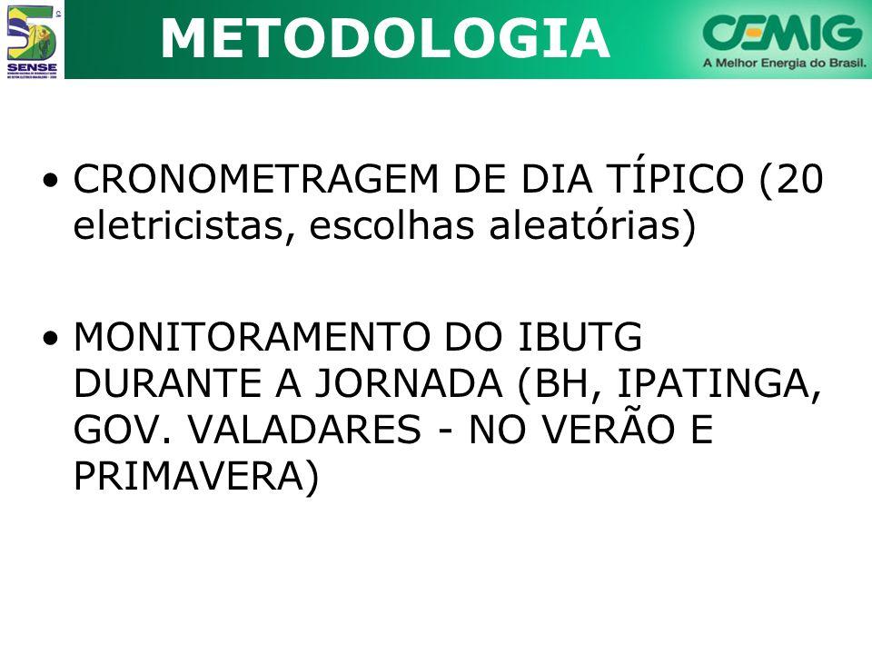 METODOLOGIA CRONOMETRAGEM DE DIA TÍPICO (20 eletricistas, escolhas aleatórias)
