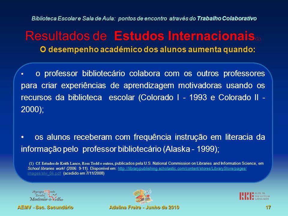 Resultados de Estudos Internacionais(1)