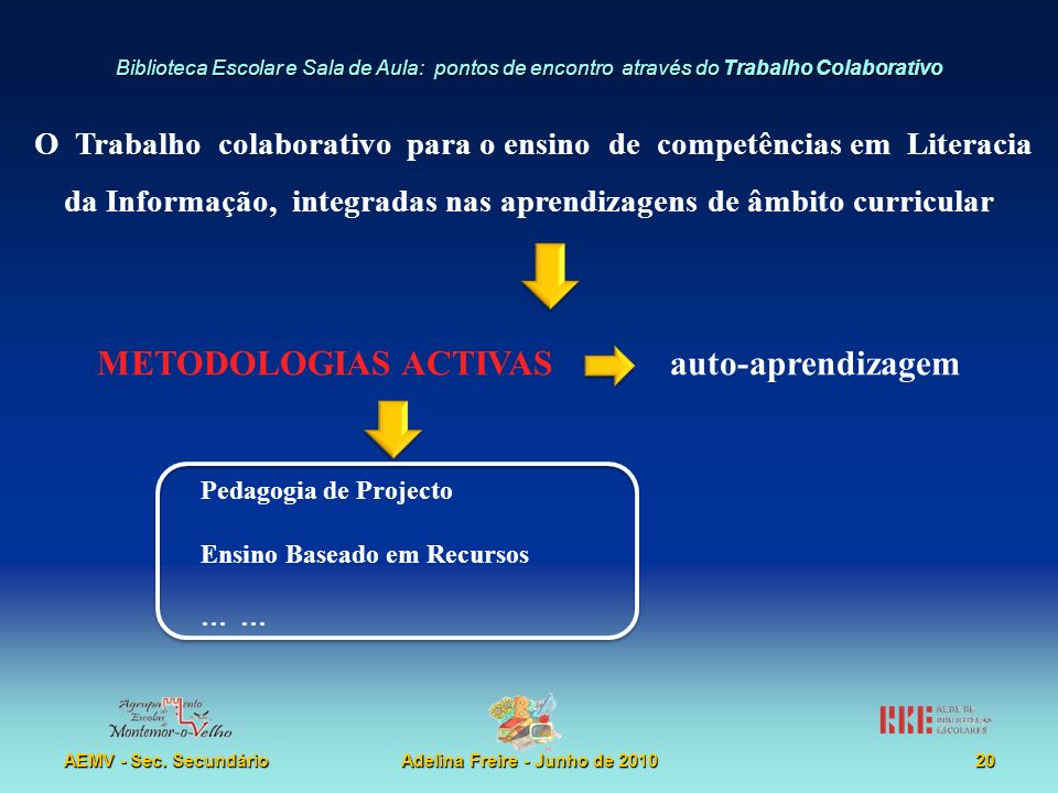 METODOLOGIAS ACTIVAS auto-aprendizagem Adelina Freire - Junho de 2010