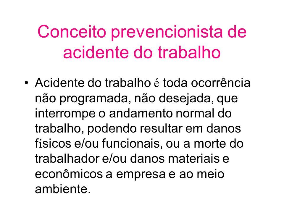 Conceito prevencionista de acidente do trabalho