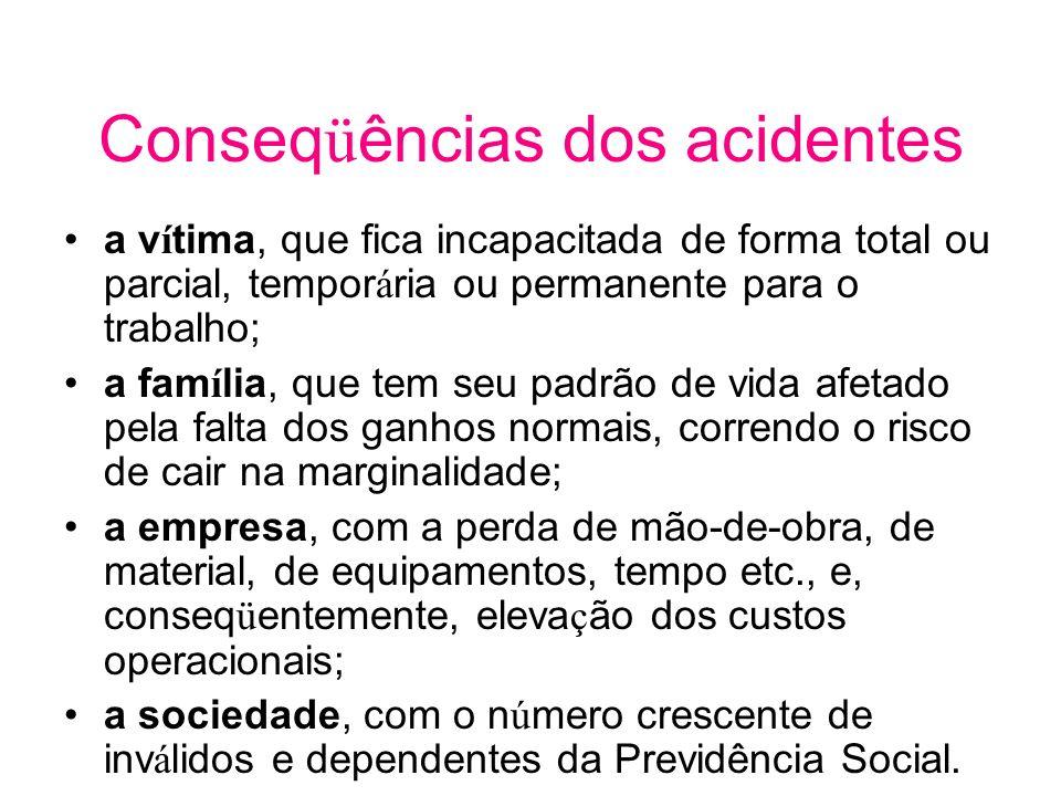 Conseqüências dos acidentes