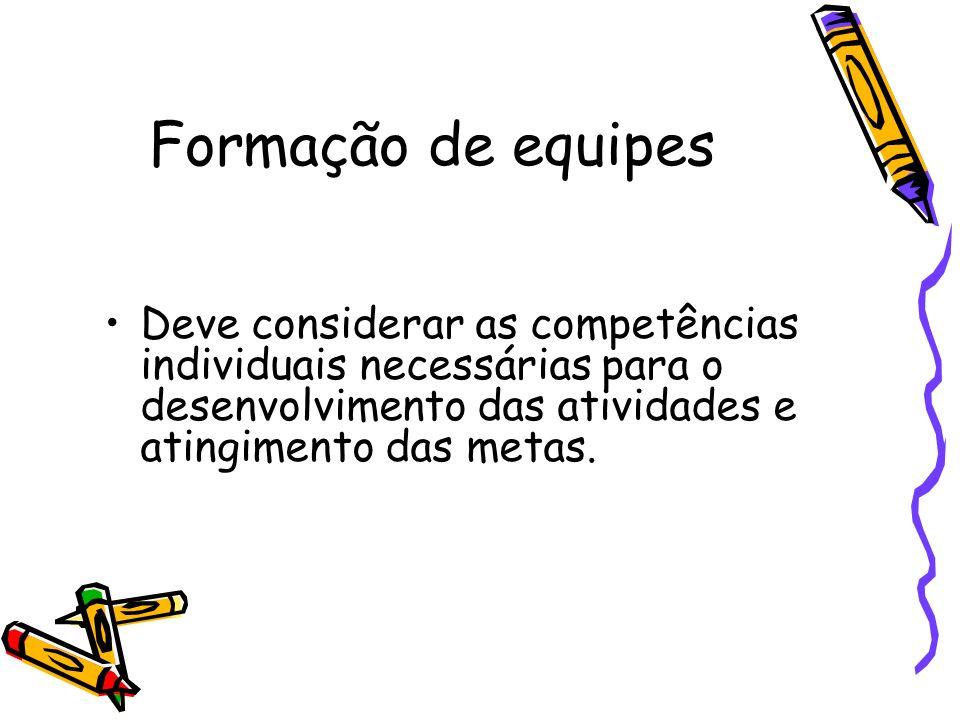 Formação de equipes Deve considerar as competências individuais necessárias para o desenvolvimento das atividades e atingimento das metas.