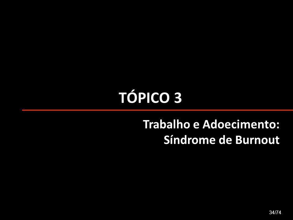 TÓPICO 3 Trabalho e Adoecimento: Síndrome de Burnout 34/74