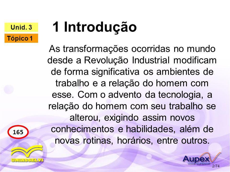 1 Introdução Unid. 3. Tópico 1.