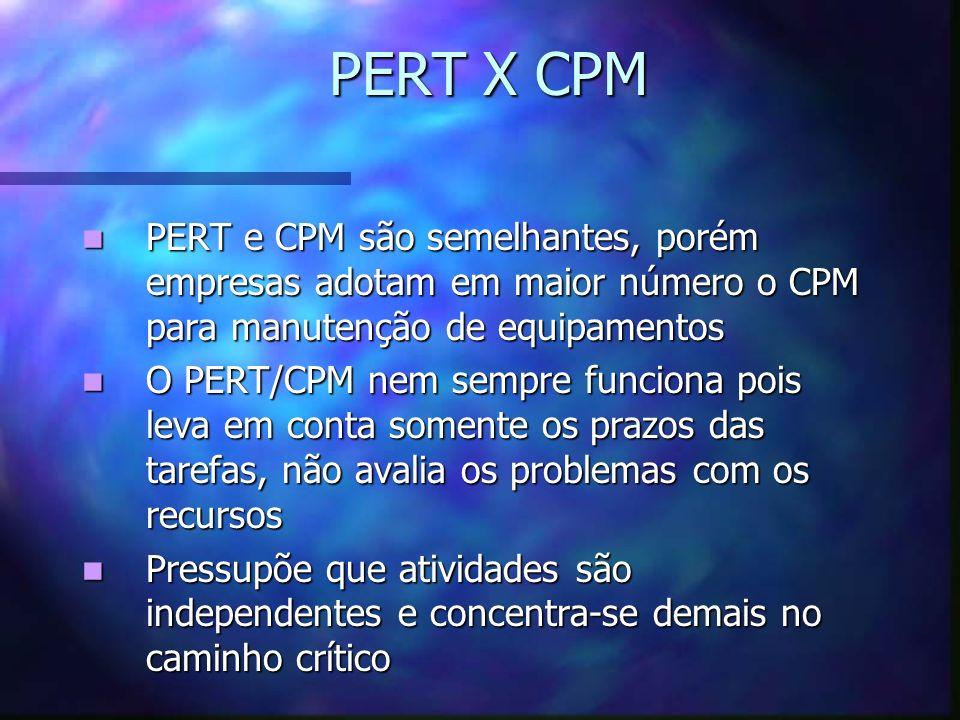 PERT X CPM PERT e CPM são semelhantes, porém empresas adotam em maior número o CPM para manutenção de equipamentos.