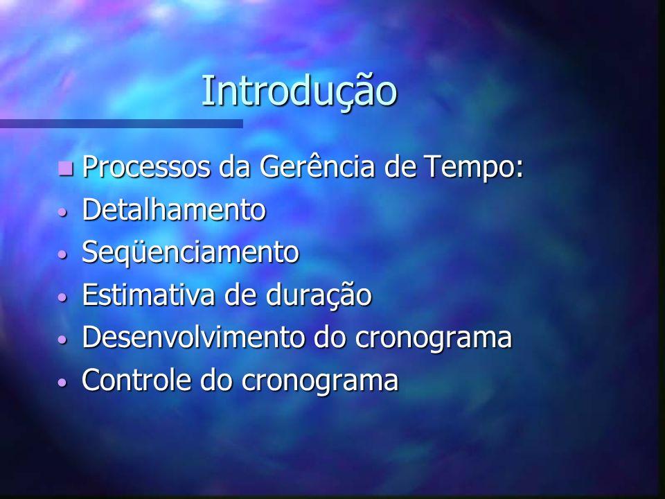 Introdução Processos da Gerência de Tempo: Detalhamento Seqüenciamento