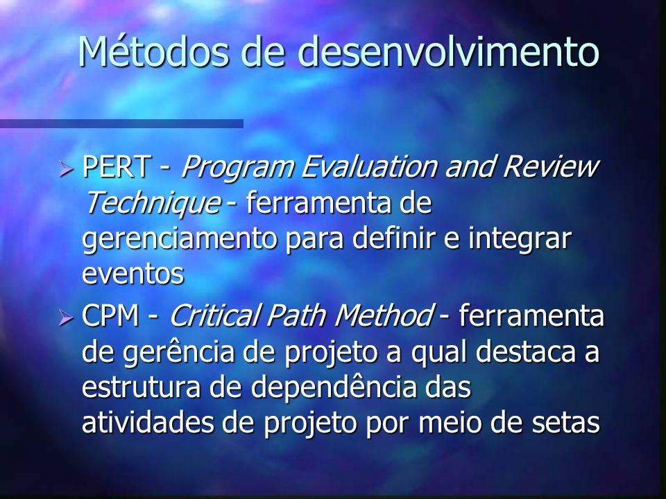 Métodos de desenvolvimento