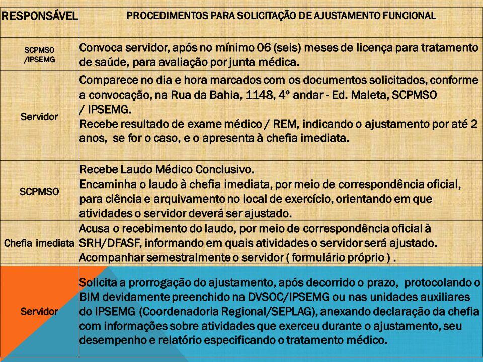 PROCEDIMENTOS PARA SOLICITAÇÃO DE AJUSTAMENTO FUNCIONAL