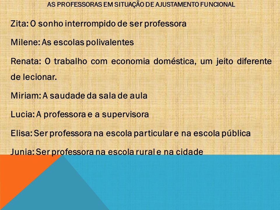 AS PROFESSORAS EM SITUAÇÃO DE AJUSTAMENTO FUNCIONAL