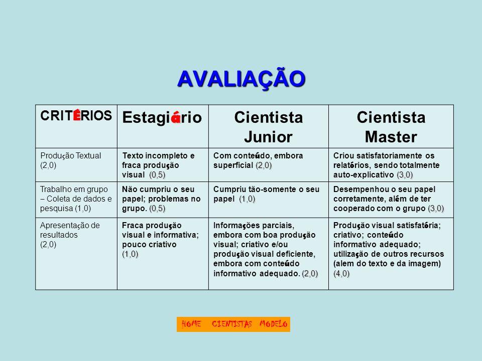 AVALIAÇÃO Estagiário Cientista Junior Cientista Master CRITÉRIOS HOME