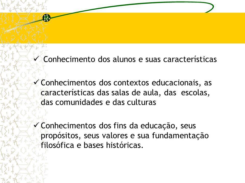 Conhecimento dos alunos e suas características