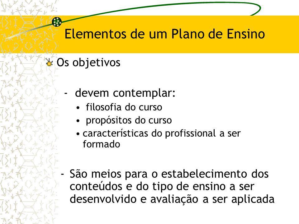Elementos de um Plano de Ensino