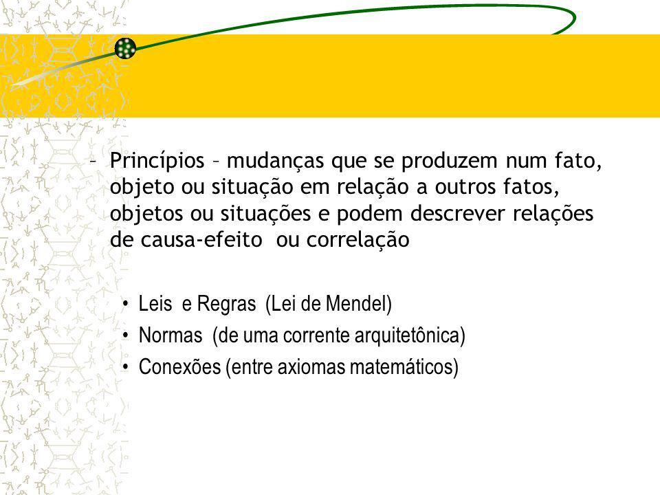 Princípios – mudanças que se produzem num fato, objeto ou situação em relação a outros fatos, objetos ou situações e podem descrever relações de causa-efeito ou correlação